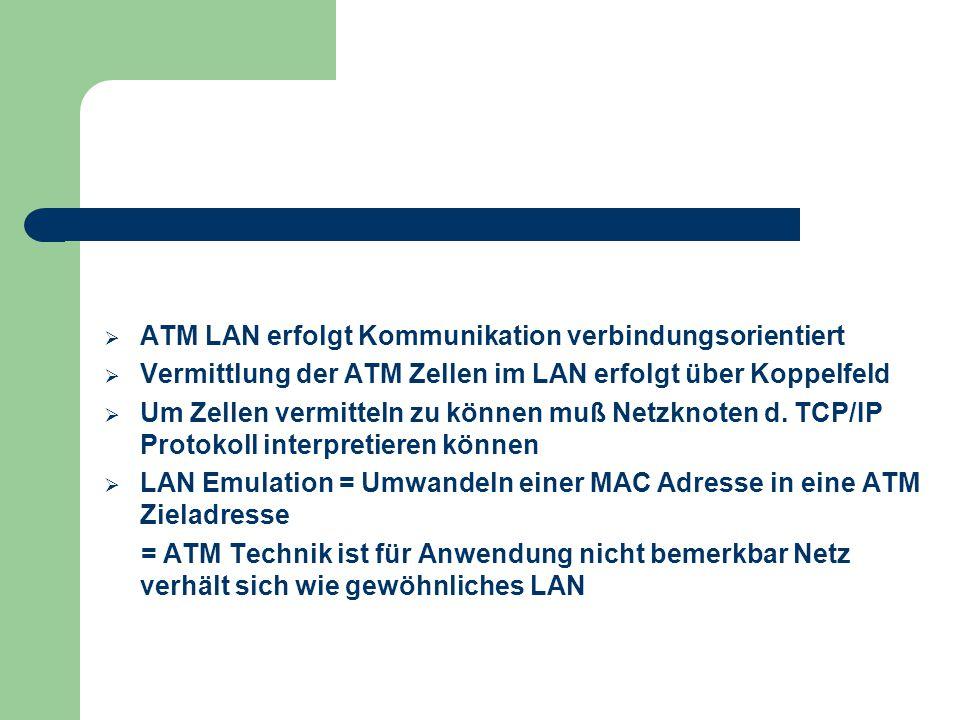 ATM LAN erfolgt Kommunikation verbindungsorientiert