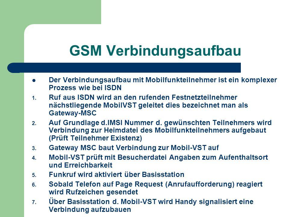 GSM Verbindungsaufbau