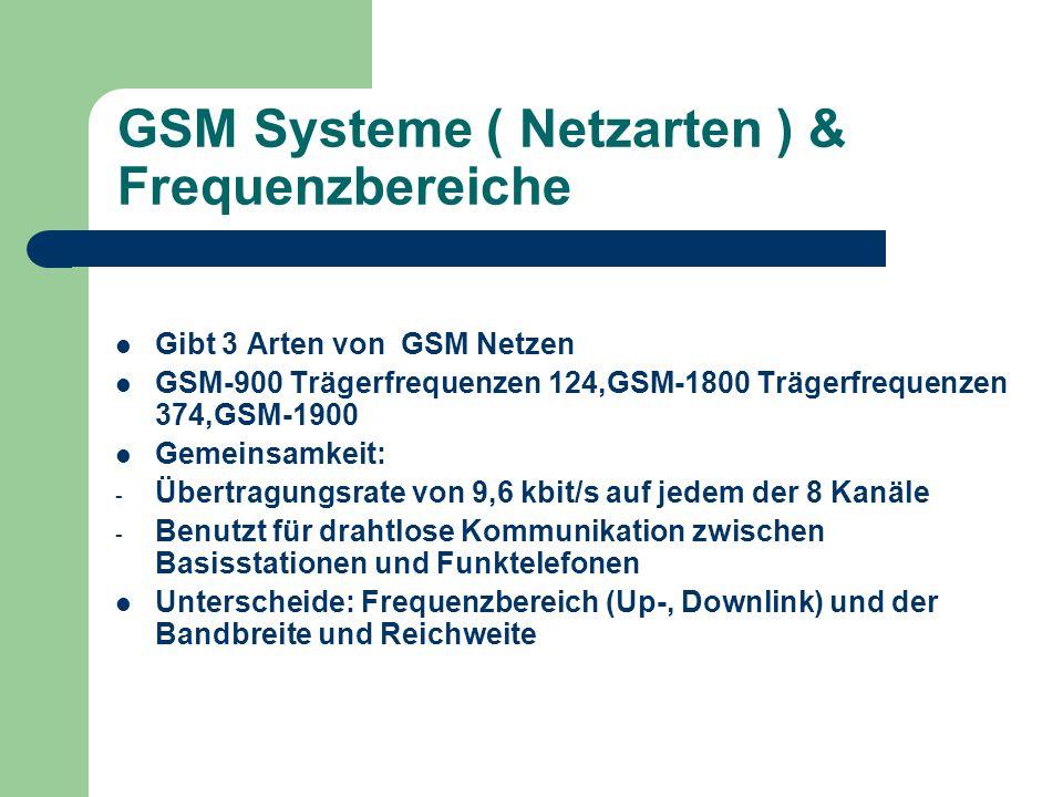 GSM Systeme ( Netzarten ) & Frequenzbereiche
