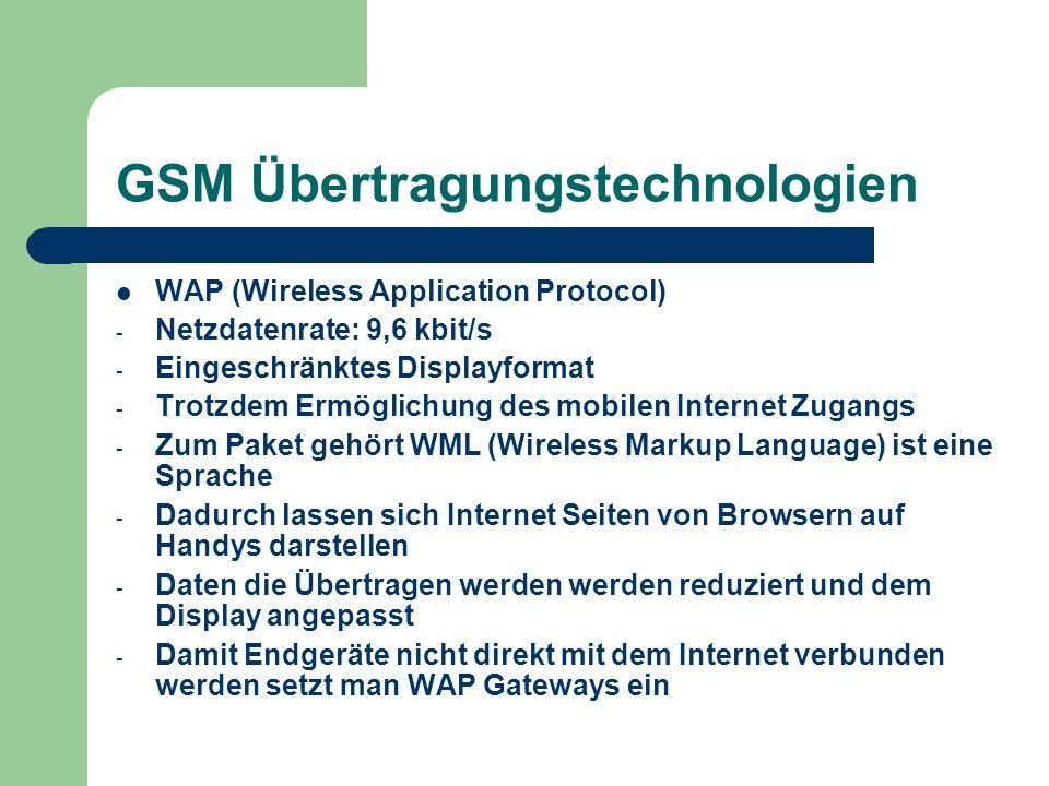 GSM Übertragungstechnologien