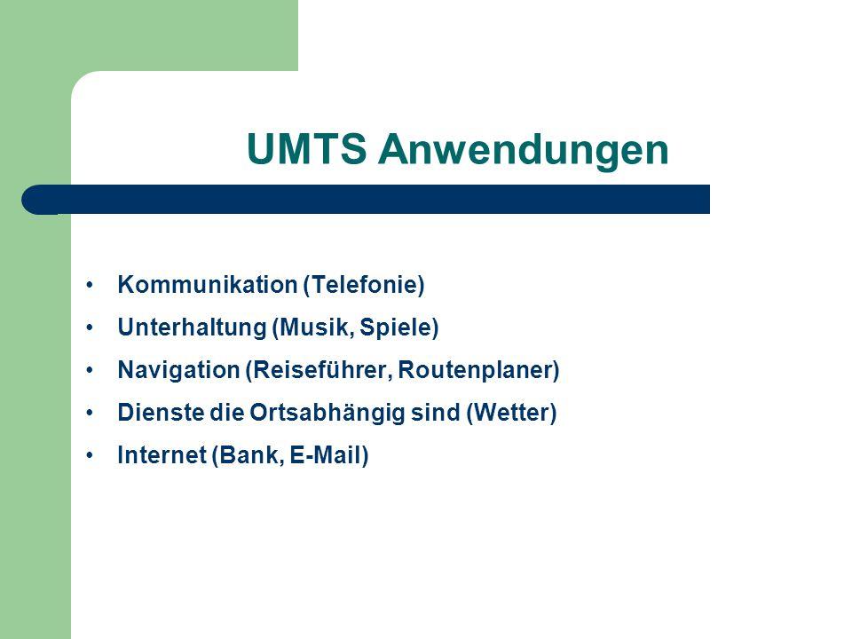 UMTS Anwendungen Kommunikation (Telefonie)
