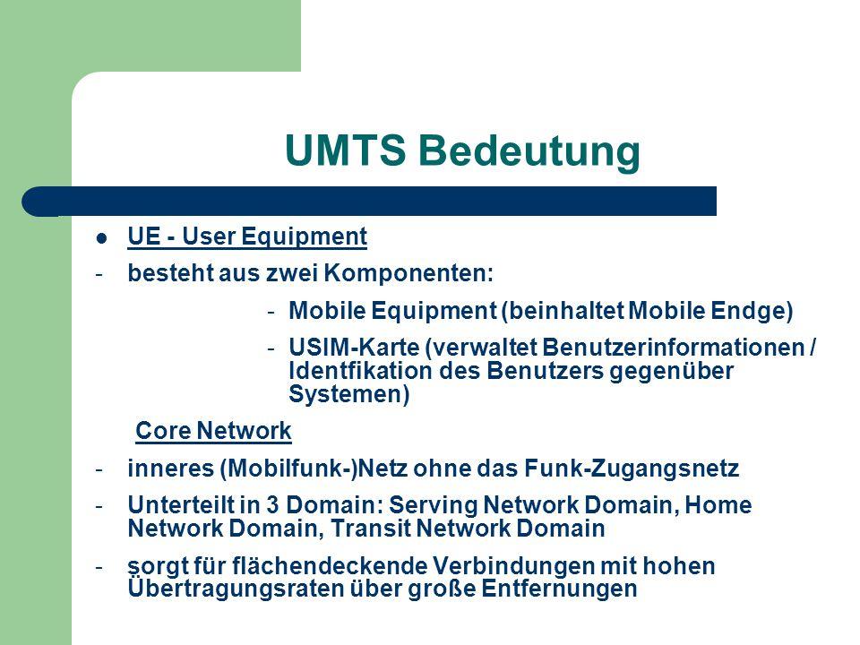 UMTS Bedeutung UE - User Equipment besteht aus zwei Komponenten: