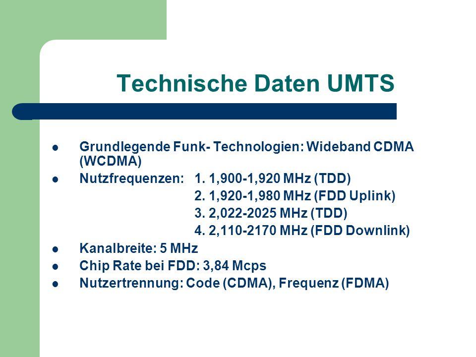 Technische Daten UMTS Grundlegende Funk- Technologien: Wideband CDMA (WCDMA) Nutzfrequenzen: 1. 1,900-1,920 MHz (TDD)