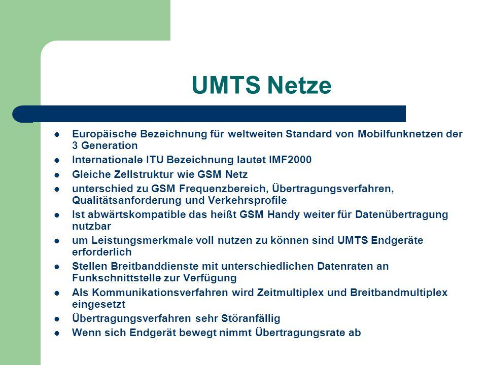 UMTS Netze Europäische Bezeichnung für weltweiten Standard von Mobilfunknetzen der 3 Generation. Internationale ITU Bezeichnung lautet IMF2000.