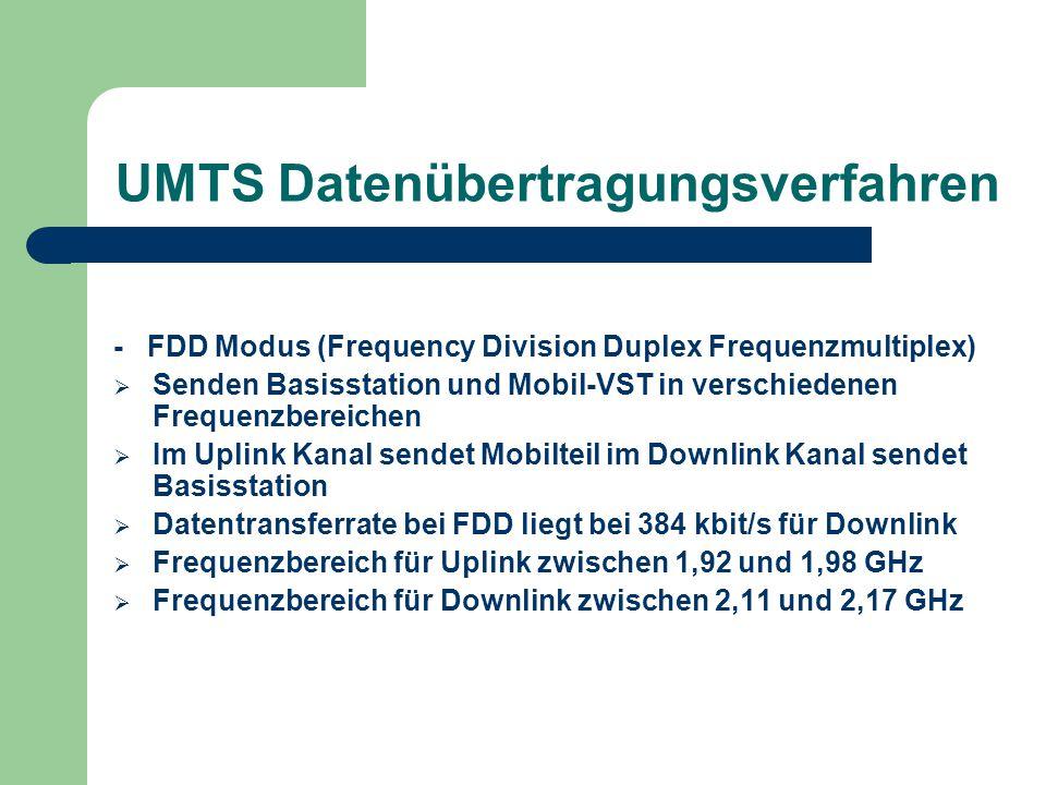 UMTS Datenübertragungsverfahren