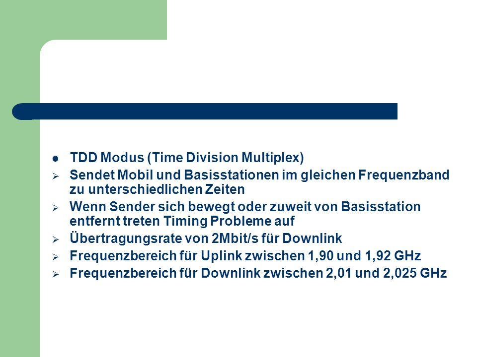 TDD Modus (Time Division Multiplex)