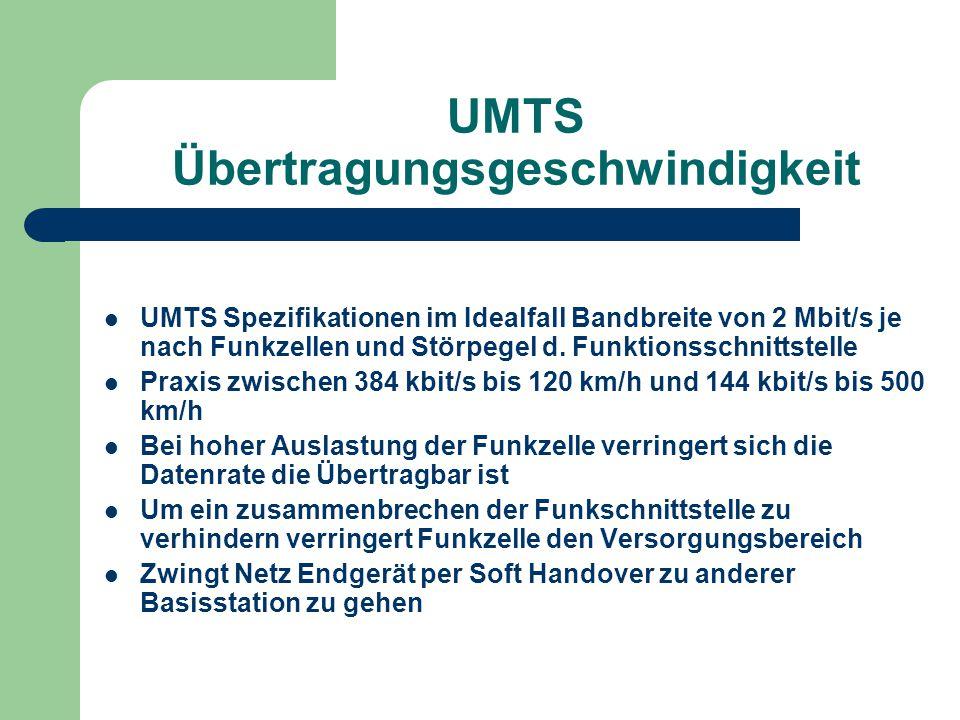 UMTS Übertragungsgeschwindigkeit