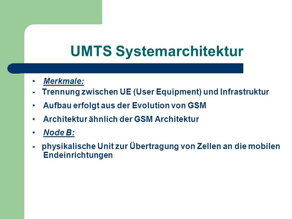 UMTS Systemarchitektur