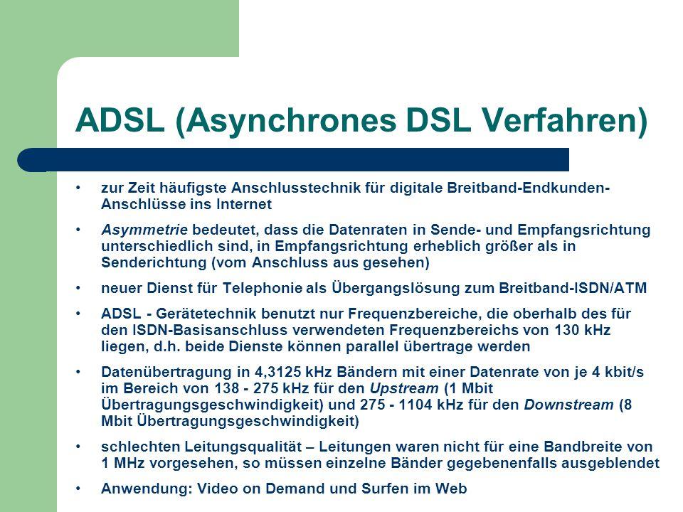 ADSL (Asynchrones DSL Verfahren)