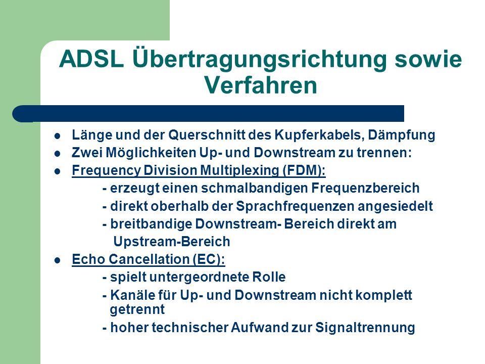 ADSL Übertragungsrichtung sowie Verfahren