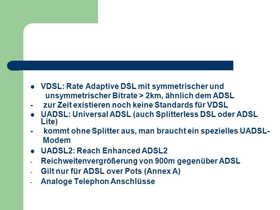 VDSL: Rate Adaptive DSL mit symmetrischer und