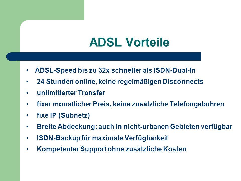 ADSL Vorteile ADSL-Speed bis zu 32x schneller als ISDN-Dual-In