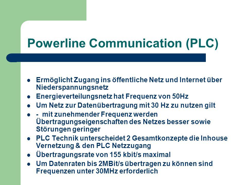 Powerline Communication (PLC)