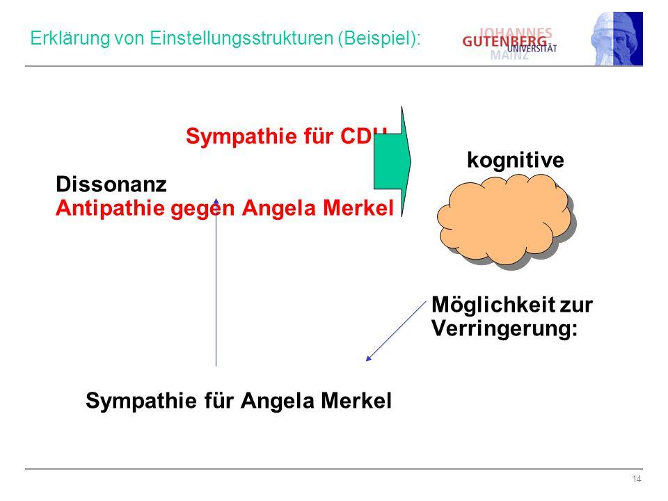 Erklärung von Einstellungsstrukturen (Beispiel):