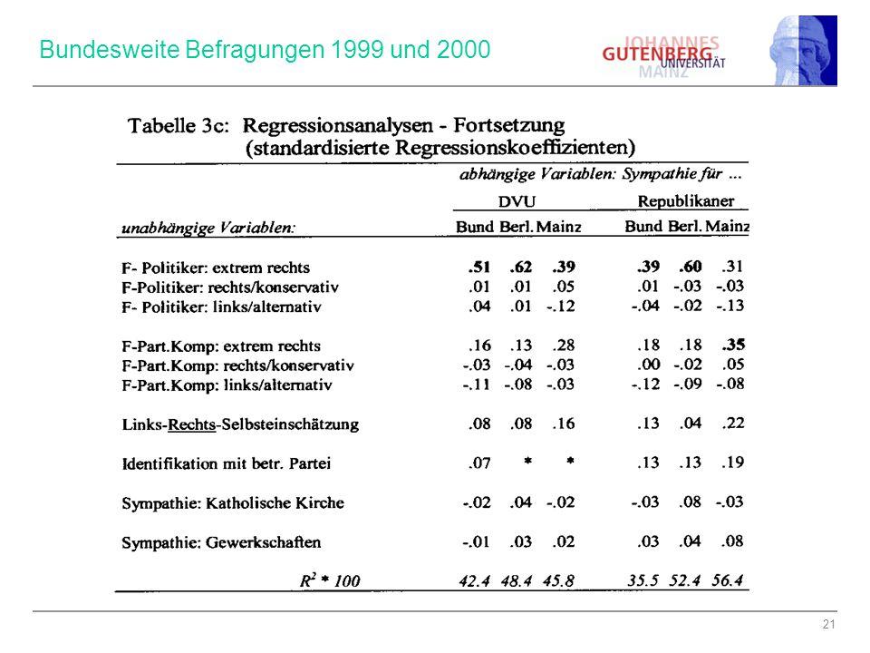 Bundesweite Befragungen 1999 und 2000