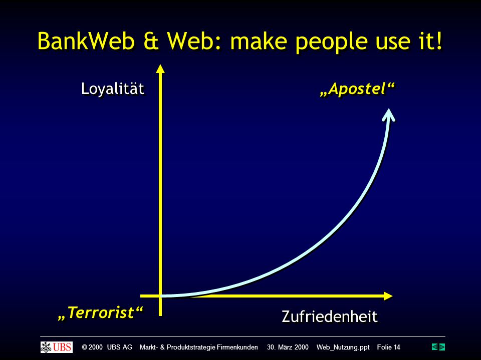 BankWeb & Web: make people use it!