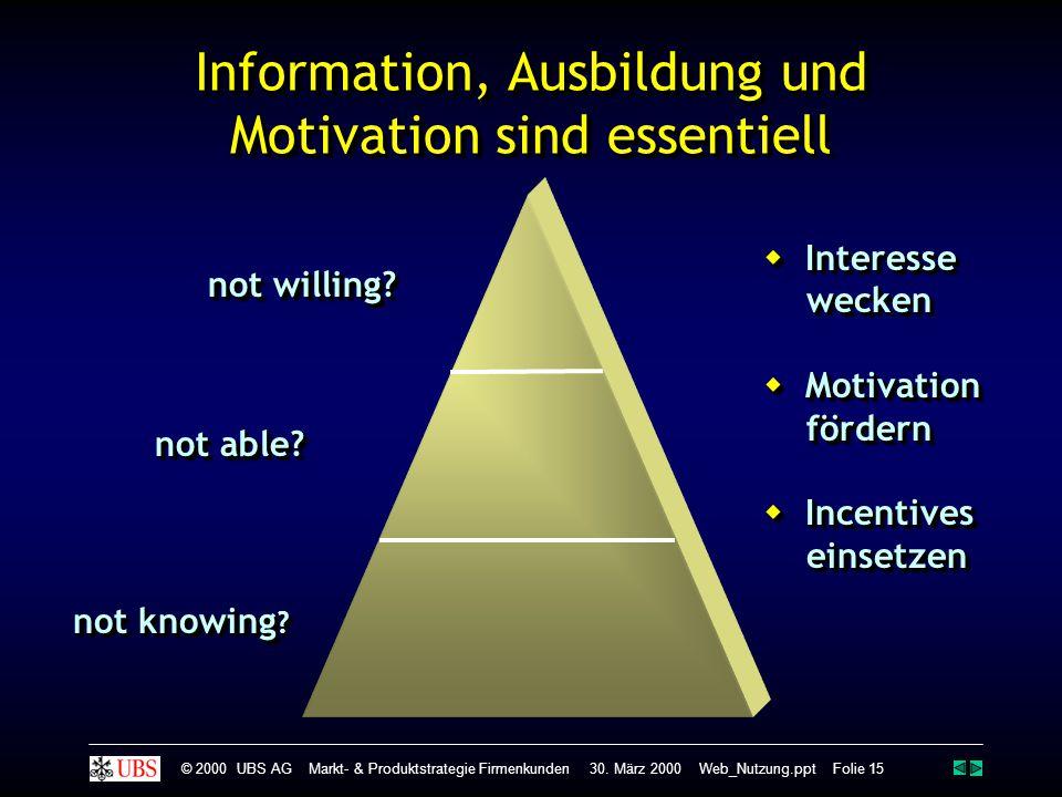 Information, Ausbildung und Motivation sind essentiell