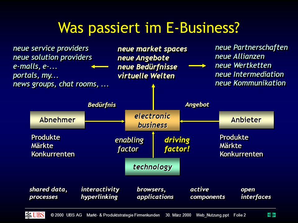 Was passiert im E-Business