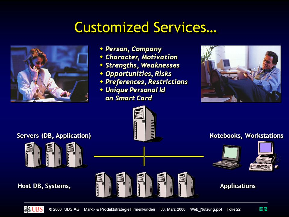Customized Services… Person, Company Character, Motivation