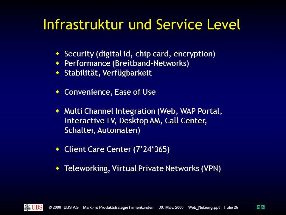 Infrastruktur und Service Level