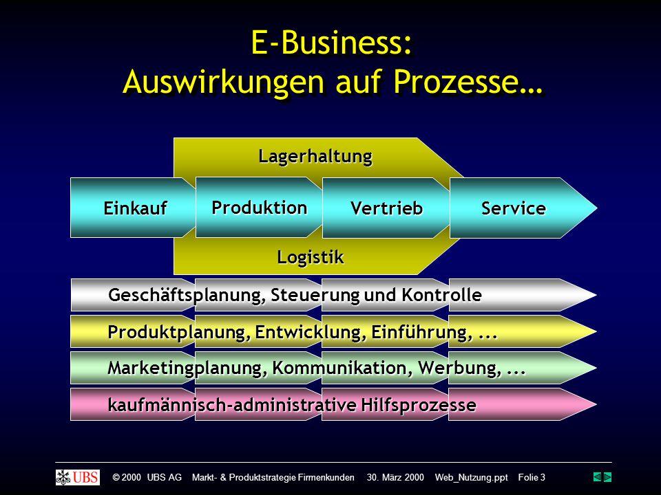 E-Business: Auswirkungen auf Prozesse…