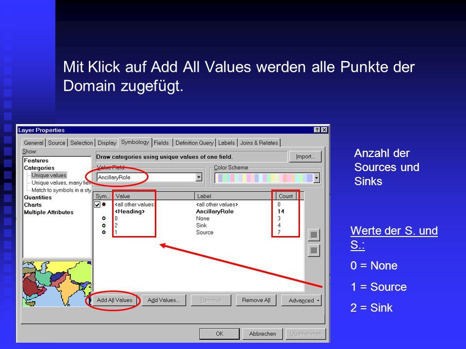 Mit Klick auf Add All Values werden alle Punkte der Domain zugefügt.