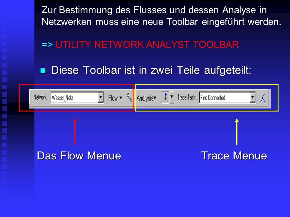 Diese Toolbar ist in zwei Teile aufgeteilt: