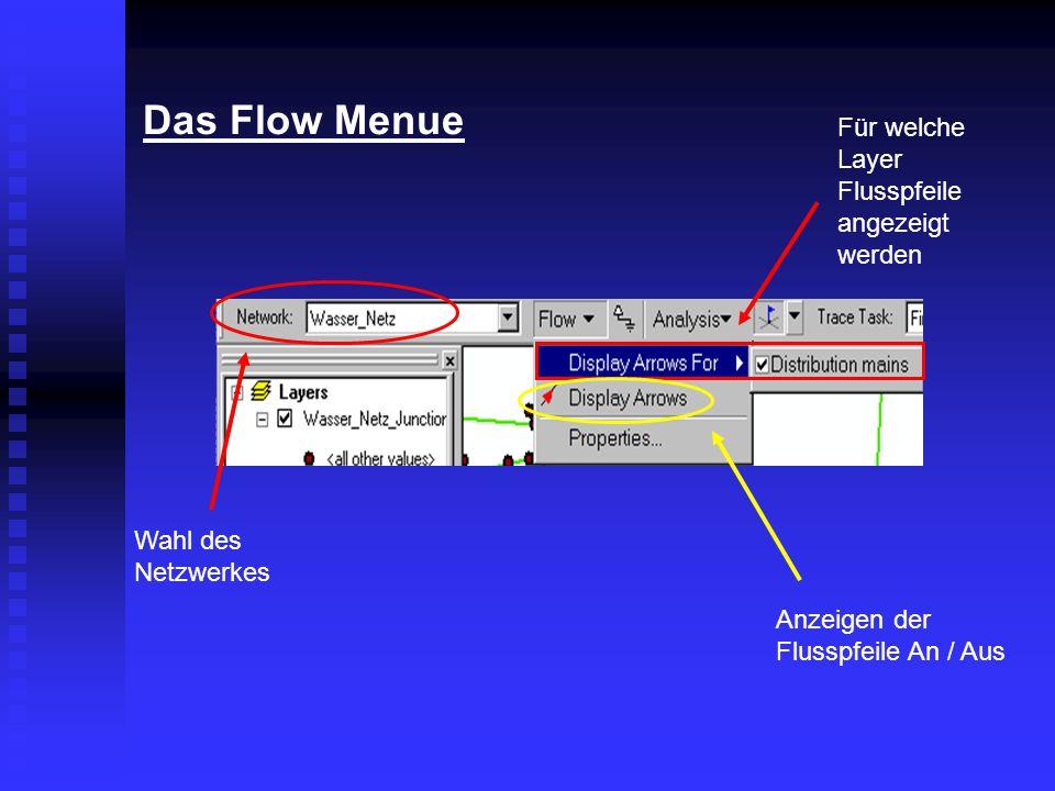 Das Flow Menue Für welche Layer Flusspfeile angezeigt werden