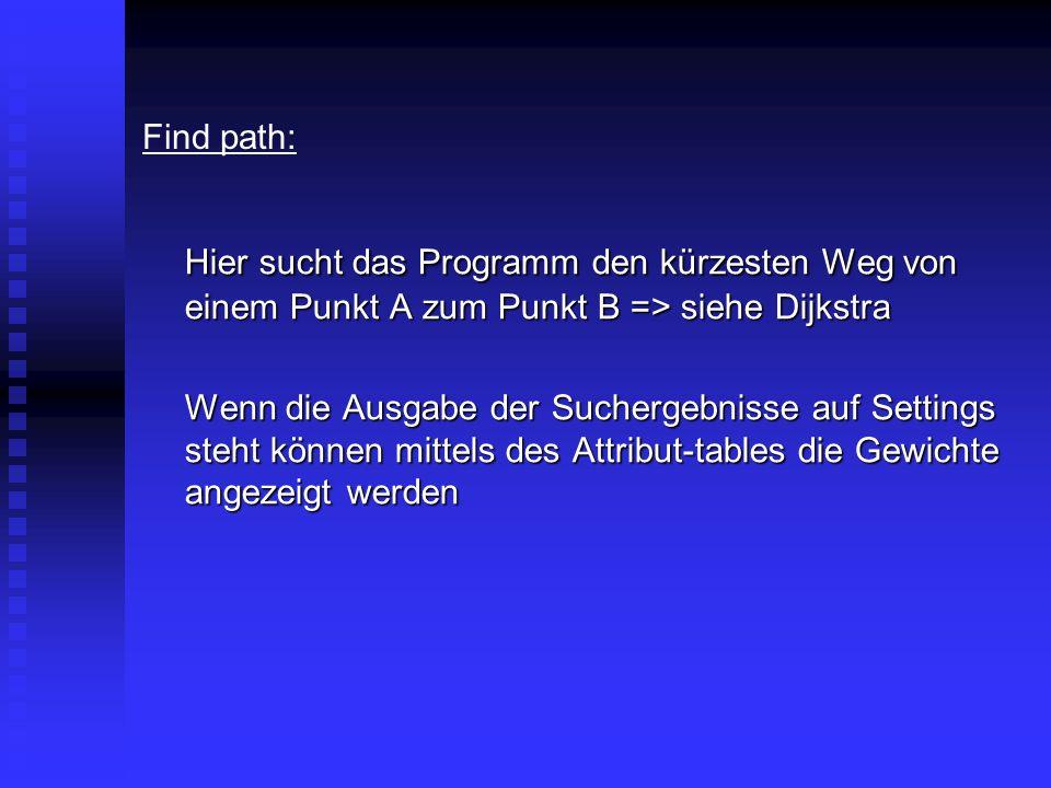 Find path: Hier sucht das Programm den kürzesten Weg von einem Punkt A zum Punkt B => siehe Dijkstra.