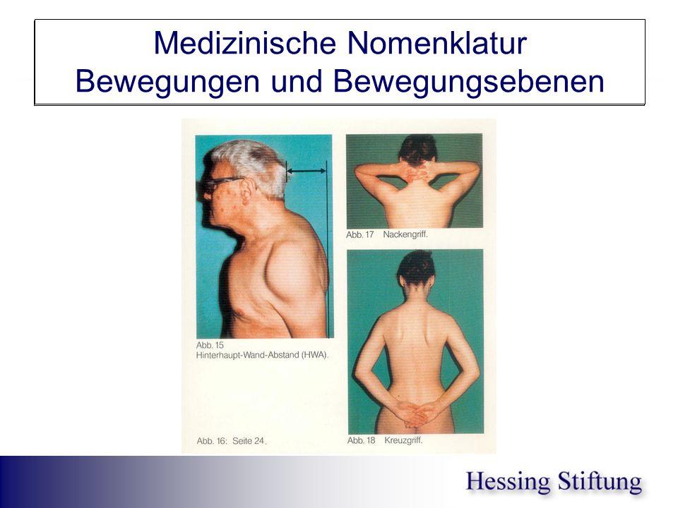 HWS Schulter Nacken-/Schürzengriff
