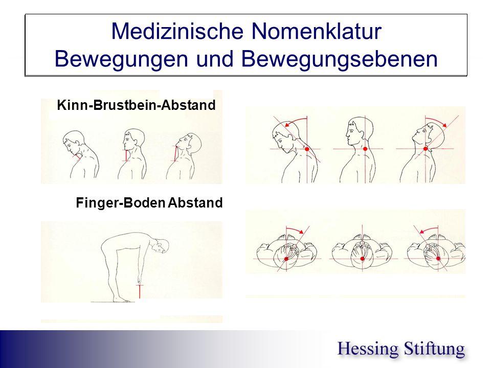 HWS Kinn-Brustbeinabstand