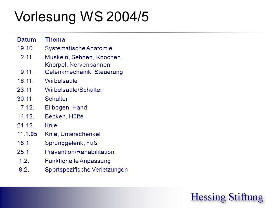 Vorlesung WS 2004/5 Datum Thema 19.10. Systematische Anatomie