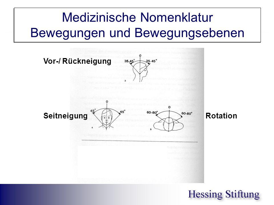 HWS Vor-/Rück-/Seitneigung
