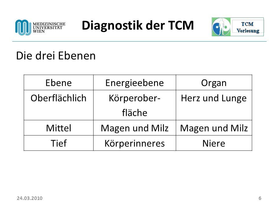 Diagnostik der TCM Die drei Ebenen Ebene Energieebene Organ