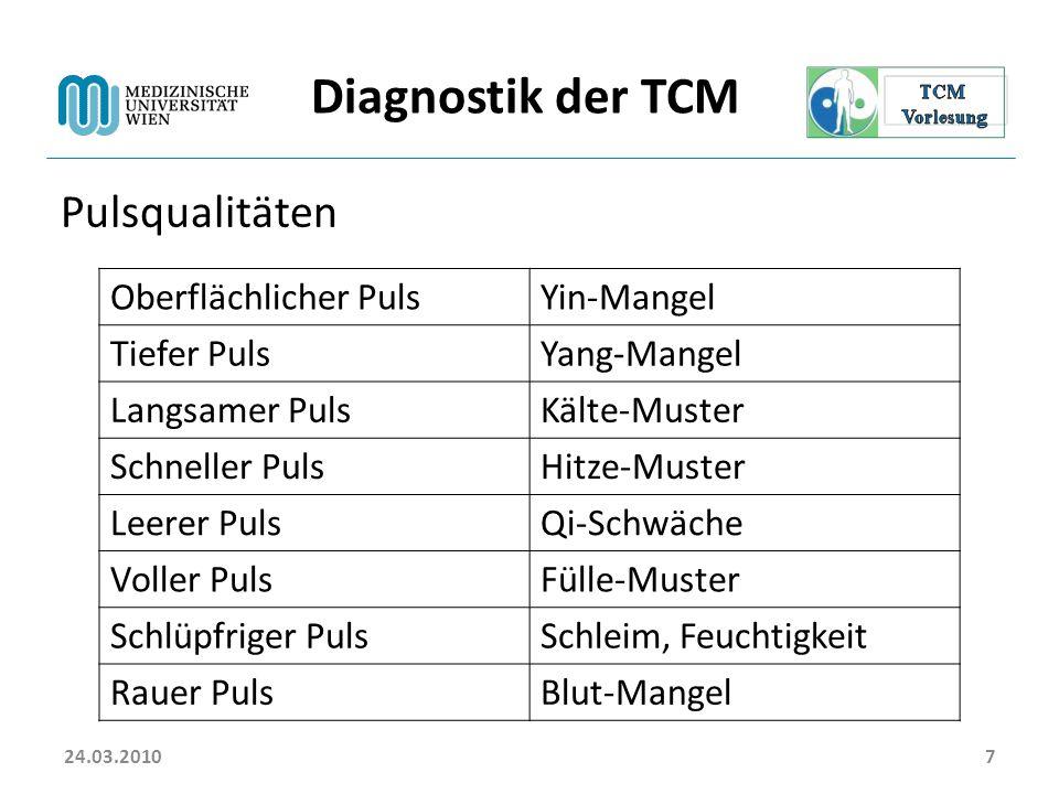 Diagnostik der TCM Pulsqualitäten Oberflächlicher Puls Yin-Mangel