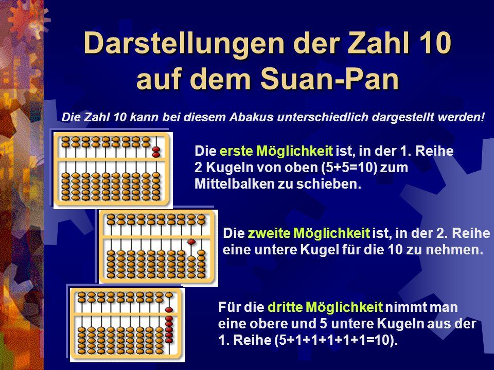 Darstellungen der Zahl 10 auf dem Suan-Pan