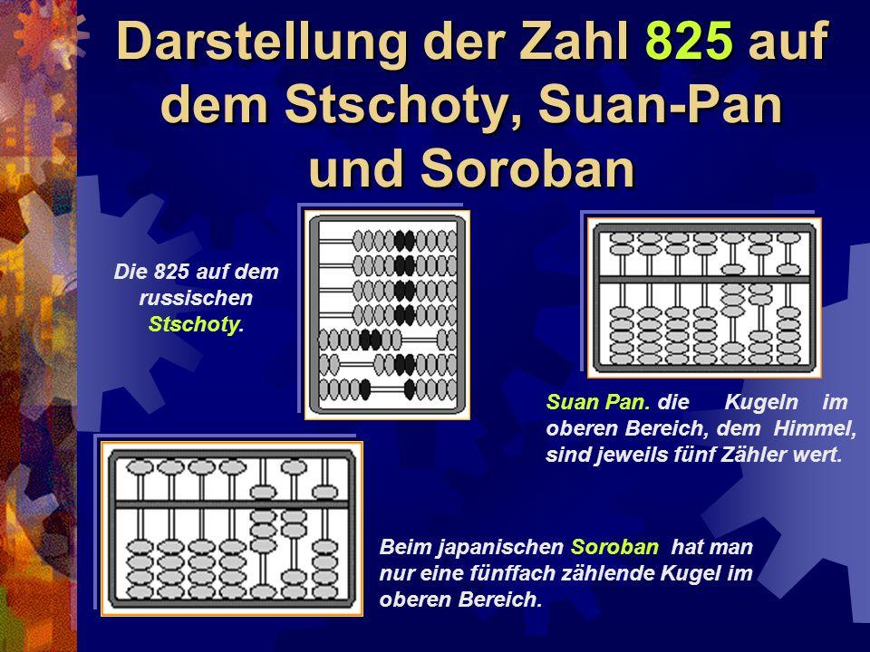 Darstellung der Zahl 825 auf dem Stschoty, Suan-Pan und Soroban