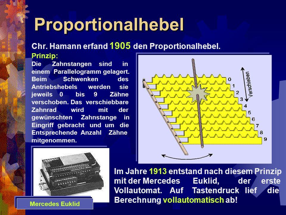 Proportionalhebel Chr. Hamann erfand 1905 den Proportionalhebel.