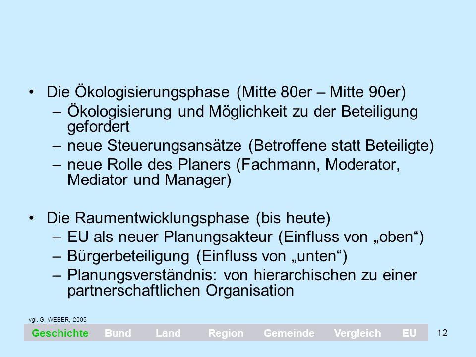 Die Ökologisierungsphase (Mitte 80er – Mitte 90er)