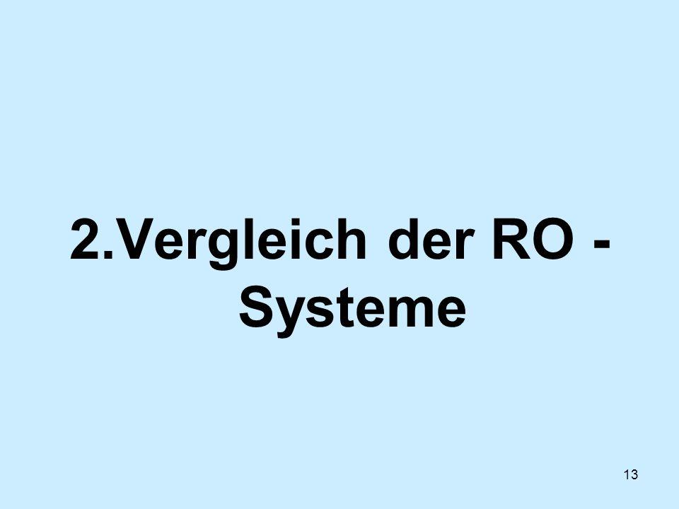 2.Vergleich der RO - Systeme