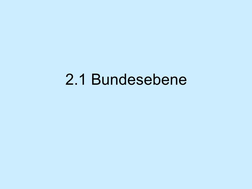 2.1 Bundesebene