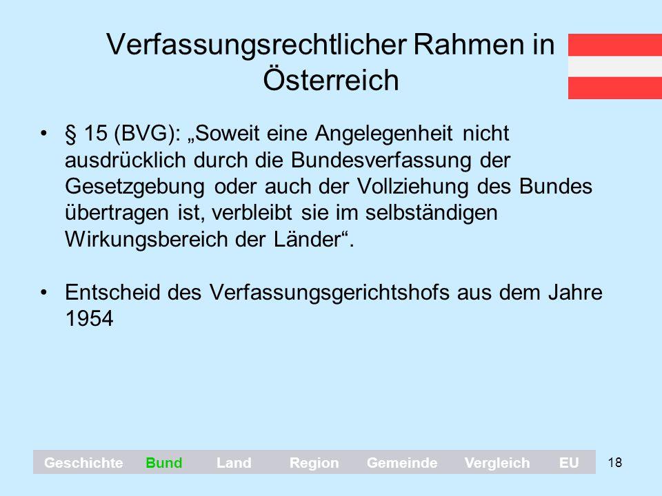Verfassungsrechtlicher Rahmen in Österreich