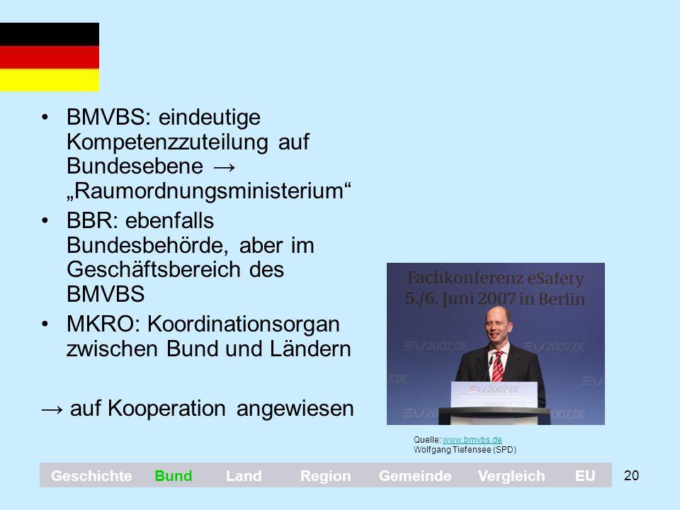 BBR: ebenfalls Bundesbehörde, aber im Geschäftsbereich des BMVBS