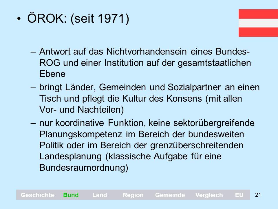 ÖROK: (seit 1971) Antwort auf das Nichtvorhandensein eines Bundes-ROG und einer Institution auf der gesamtstaatlichen Ebene.
