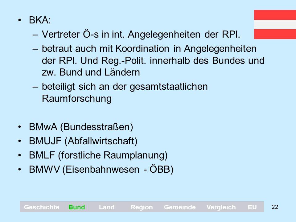 Vertreter Ö-s in int. Angelegenheiten der RPl.