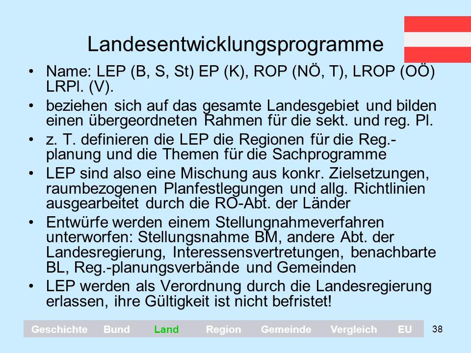 Landesentwicklungsprogramme