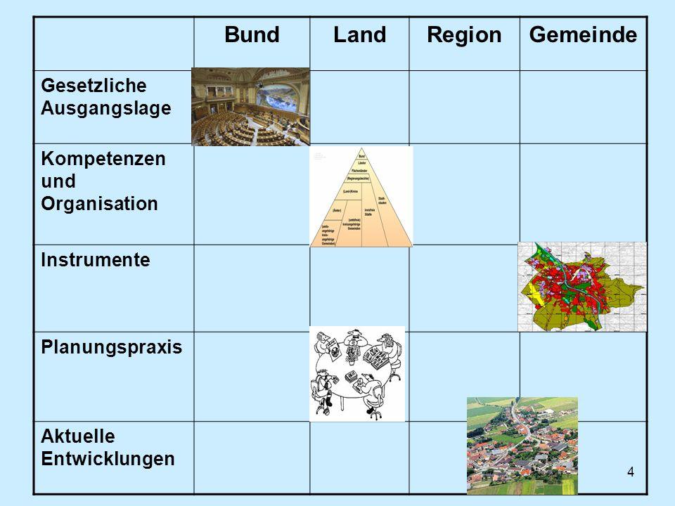 Bund Land Region Gemeinde