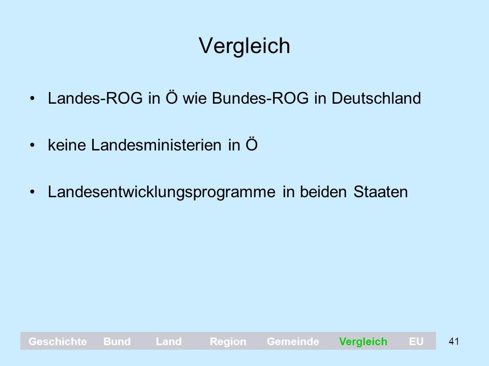 Vergleich Landes-ROG in Ö wie Bundes-ROG in Deutschland