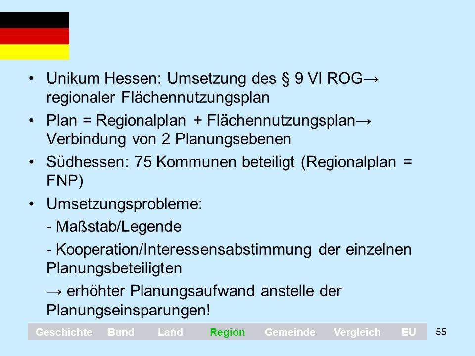 Südhessen: 75 Kommunen beteiligt (Regionalplan = FNP)
