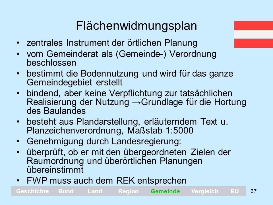 Flächenwidmungsplan zentrales Instrument der örtlichen Planung